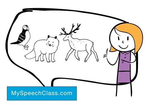 speech cats dogs persuasive better than animals essays why vs