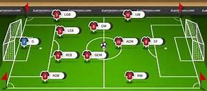 Us Soccer Player Numbering System - Cincy Sc