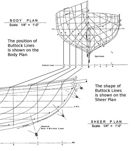 Wooden Model Boat Plans Pdf by Woodwork Free Model Boat Plans Wooden Pdf Plans