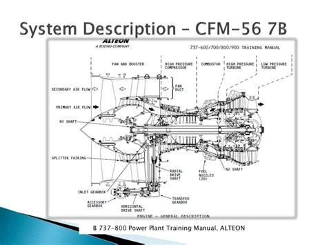 Cfm 56 Compressor Surge Case Study