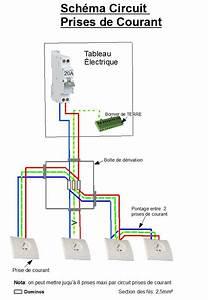 Branchement Electrique Volet Roulant Sur Prise De Courant : sch ma lectrique prises de courant ~ Dailycaller-alerts.com Idées de Décoration