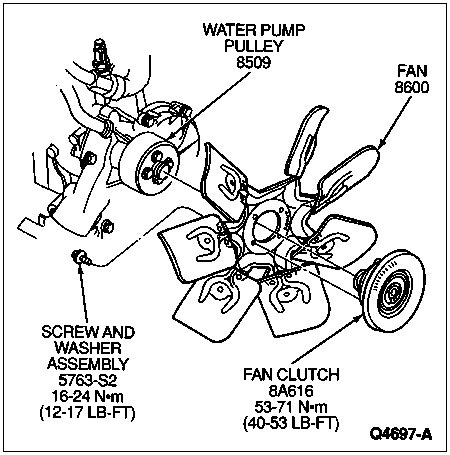 1998 Ford Ranger Cooling System Diagram by 1996 Bronco F Series