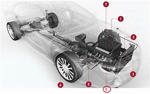 Parts Of A Car  Labelled Diagram And Short Explanations On
