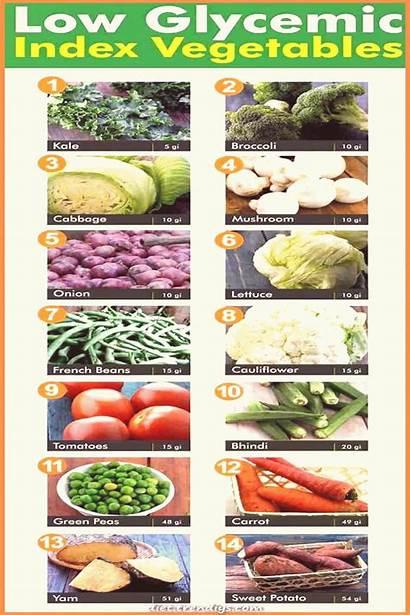 Glycemic Low Gi Indian Meals Vegetables Vegetarian