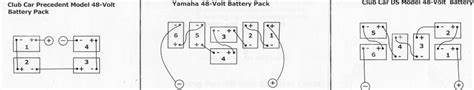 Club Car Wiring Diagram 48 Volt by Golf Cart Frequently Asked Questions