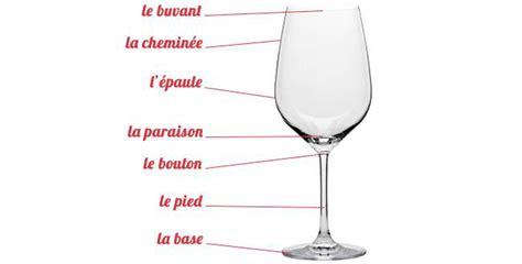 conseil bien choisir verre de d 233 gustation blind taste 34
