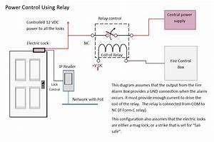 Door Relay Control  U0026 Fire