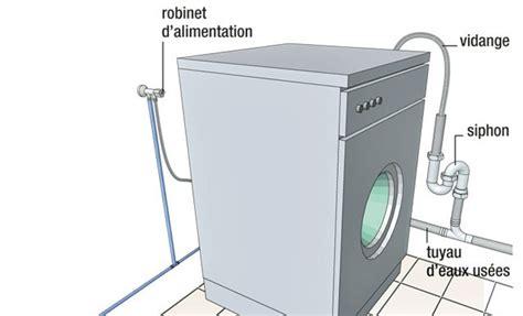 r 233 ussir le branchement d un lave linge