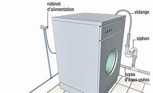 Brancher Un Lave Vaisselle : comment brancher une machine laver bricobistro ~ Melissatoandfro.com Idées de Décoration