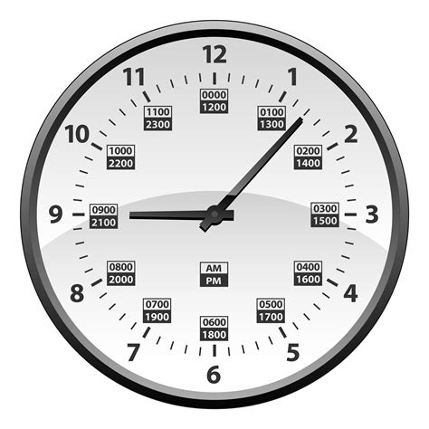 realistic    hour military time clock conversion