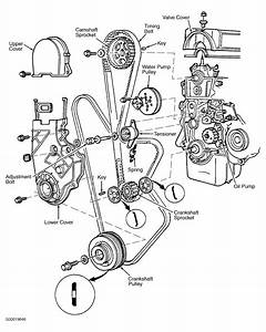 Honda Civic Timing Belt Diagram  Honda Civic How To