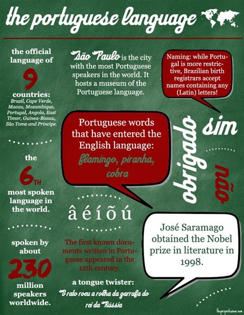 the Portuguese language: some facts