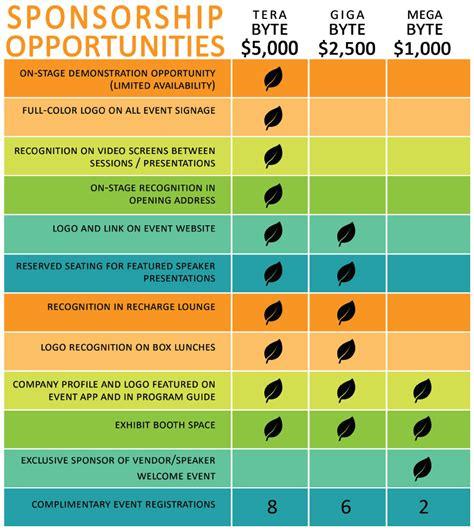 sponsorship levels template sponsorships carolina healthtec live
