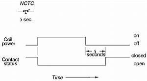 Electrical  Electromechanical Relays  Time