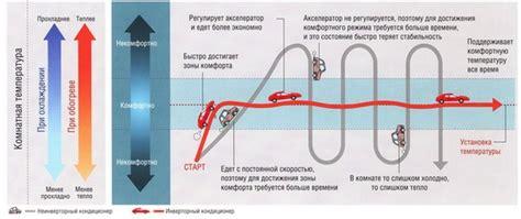 Інвертор принцип роботи різновид область застосування