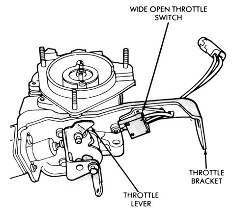 Repair Guides Throttle Body Single Point Injection