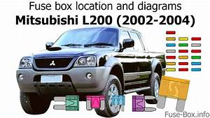 Fuse Box Location And Diagrams  Mitsubishi L200  2002-2004