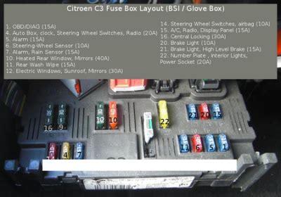 Citroen C3 Fuse Box Layout by Citroen C3 Quadro Strumenti E Console Sempre Alimentati