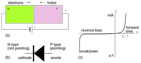 The Junction Solid State Device Theory Electronics