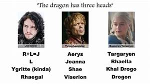 How to pretend you are a Game Of Thrones fan- In 10 simple ...