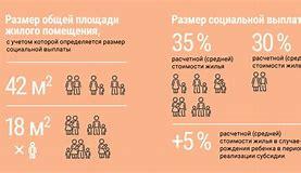 какой размер субсидии в татарстане