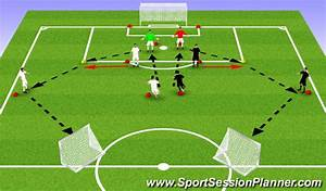 Football  Soccer  Building Out Of The Back  U2013 Controlling The Tempo U11 And U12  Tactical  Playing