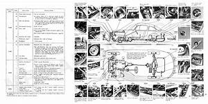 Mercedes Benz 198 W198 Service Repair Manuals