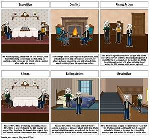 The Monkeys Paw  Plot Diagram Storyboard By 0434188