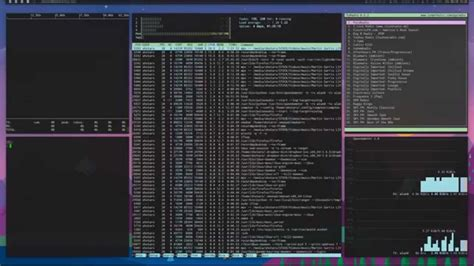 Best Looking Tiling Window Manager by Xmonad Tiling Window Manager Running On Ubuntu Linux