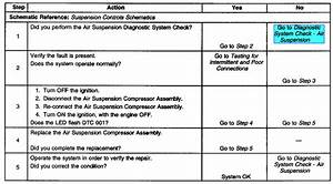 I Have A Electronically Controlled Air Suspension System On My 2003 Envoy Slt And It Is Not