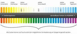 Wieviel Kelvin Hat Tageslicht : 24 volt led technik f r den badspiegel badspiegel org ~ Yasmunasinghe.com Haus und Dekorationen