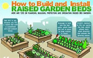 DIY Raised Garden Bed Plans - Woodwork City Free