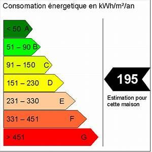 Calcul Consommation énergétique : diagnostic de performance nerg tique wikip dia ~ Premium-room.com Idées de Décoration