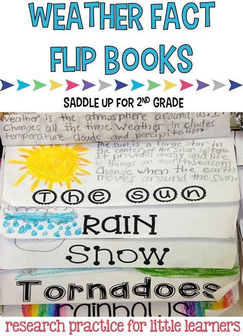 2nd grade science lesson plans on weather lesson plans