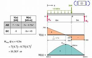 What Are Shear And Moment In Steel Structures