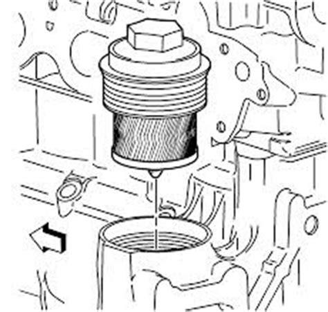 Chevrolet Cavalier Questions Where The Drain Plug