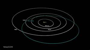 Small Asteroid to Pass Close to Earth March 8 | NASA