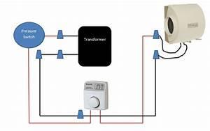 Honeywell He360a Furnace Humidifier Wiring Diagram