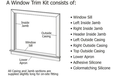 Window Sill Thickness by Window Sills