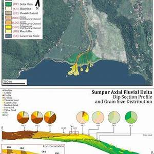 Regional Facies Map Of Malalo Alluvial Fan Delta And Its