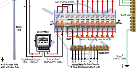 wiring of the distribution board with rcd single phase home supply electrical technology