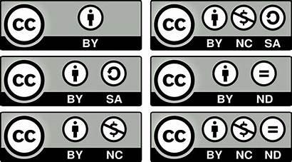 Creative Commons Licenses Should Sa Nc Nd