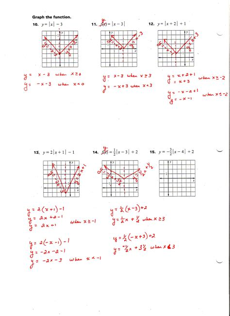 absolute value graph worksheet worksheets for all