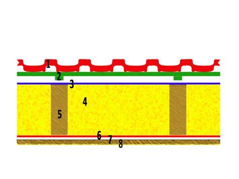Altbau Sanierungspflicht Wann Ein Bussgeld Droht by Dachdammung Altbau Pflicht