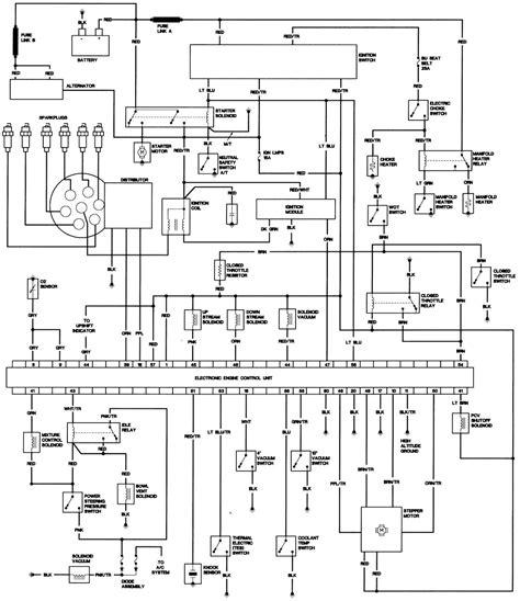 Jeep Cylinder Engine Freeautomechanic