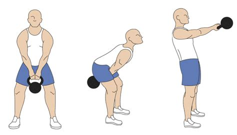 kettlebell swing form two handed kettlebell swing step by step