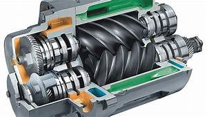 Managing Lubricant Viscosity To Maintain Compressor Health