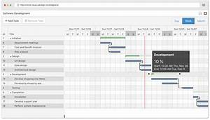 30 Diagrama De Gannt Online Wiring Diagram Database