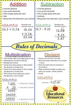 math poster rules  decimals     year