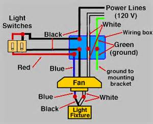 Harbor Breeze Ceiling Fan Remote Instructions by Ceiling Fan Installation Extreme How To